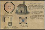 Le baptistère dessiné par Gaubert entre 1886 et 1889. Malgré une localisation à Ile Rousse, il s'agit bien du baptistère San Giovanni à Valle di Rostino (coggia.com)